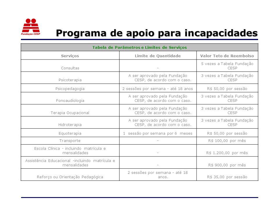 Programa de apoio para incapacidades