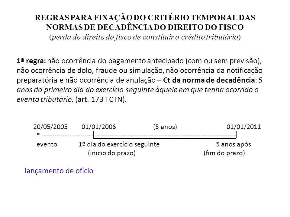REGRAS PARA FIXAÇÃO DO CRITÉRIO TEMPORAL DAS NORMAS DE DECADÊNCIA DO DIREITO DO FISCO (perda do direito do fisco de constituir o crédito tributário)