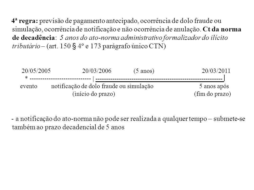 4ª regra: previsão de pagamento antecipado, ocorrência de dolo fraude ou simulação, ocorrência de notificação e não ocorrência de anulação. Ct da norma de decadência: 5 anos do ato-norma administrativo formalizador do ilícito tributário – (art. 150 § 4º e 173 parágrafo único CTN)
