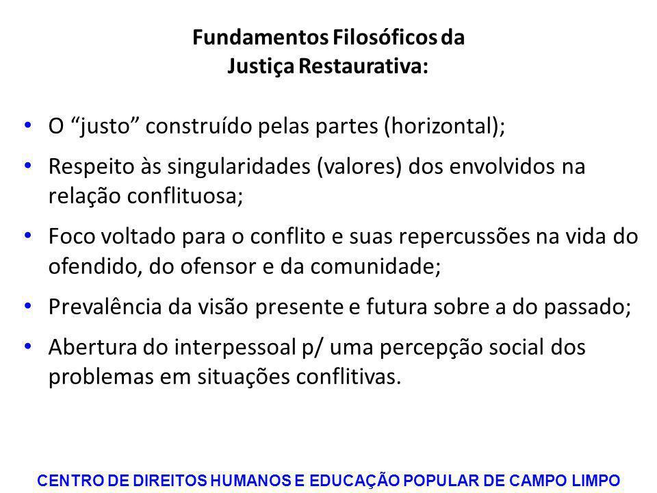 Fundamentos Filosóficos da Justiça Restaurativa: