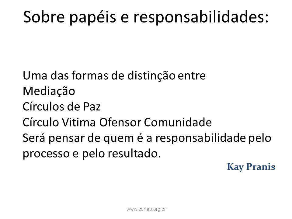 Sobre papéis e responsabilidades: