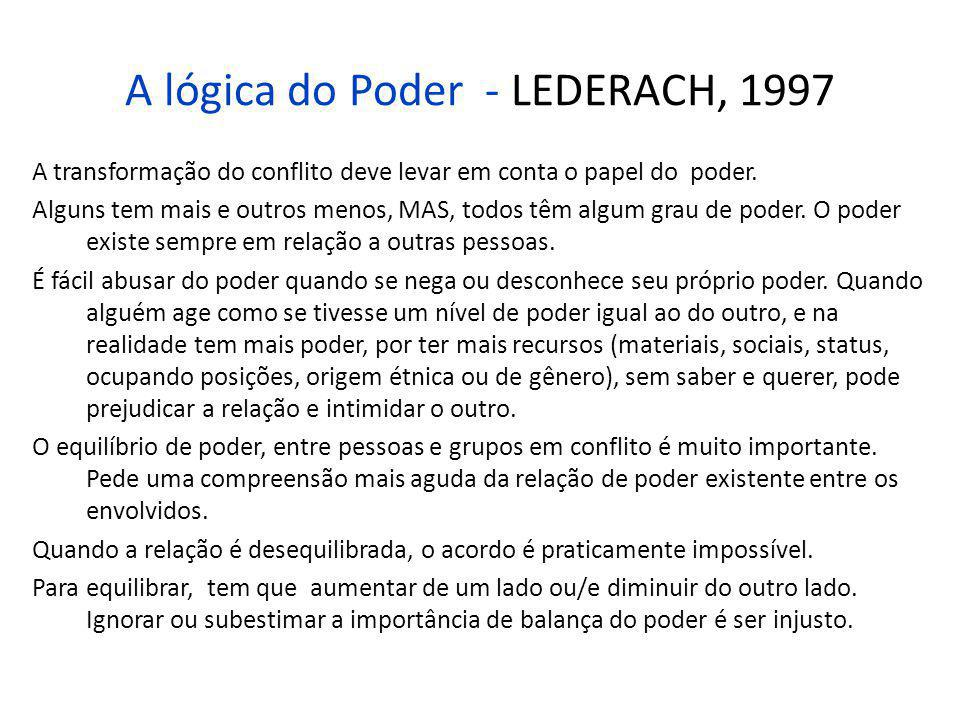 A lógica do Poder - LEDERACH, 1997
