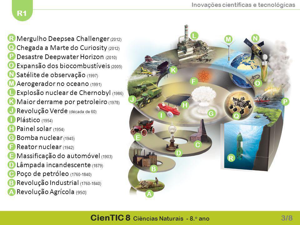 Mergulho Deepsea Challenger (2012) Chegada a Marte do Curiosity (2012)