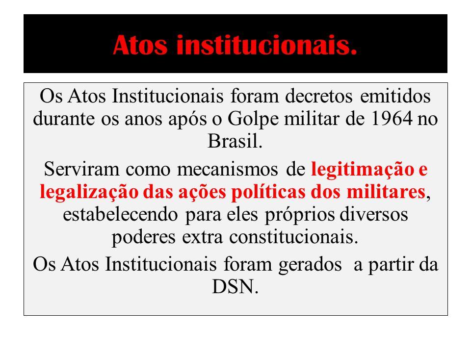 Os Atos Institucionais foram gerados a partir da DSN.