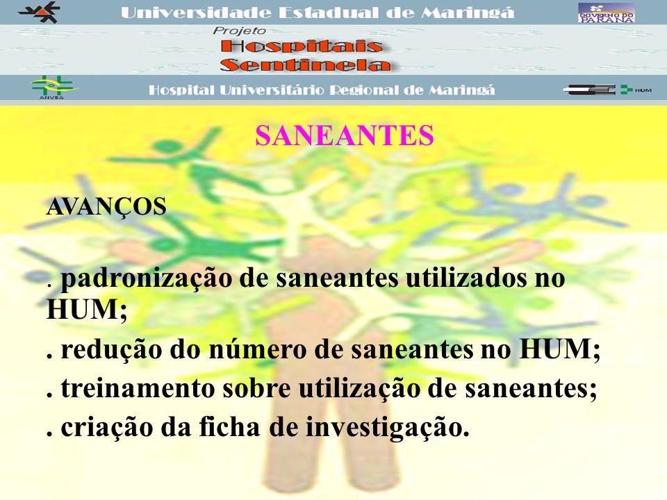 . padronização de saneantes utilizados no HUM;