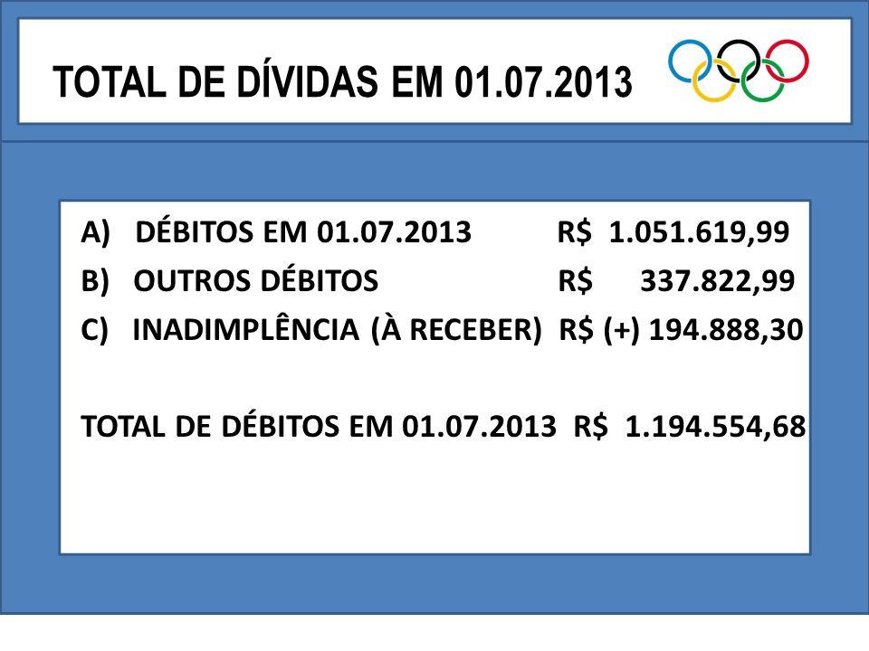 TOTAL DE DÍVIDAS EM 01.07.2013