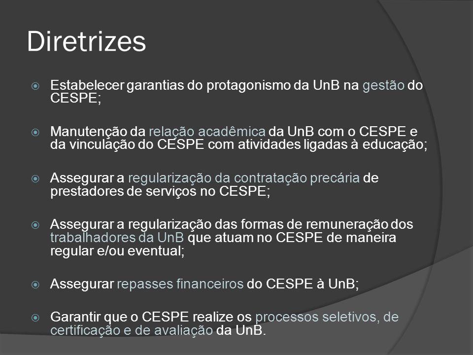 Diretrizes Estabelecer garantias do protagonismo da UnB na gestão do CESPE;