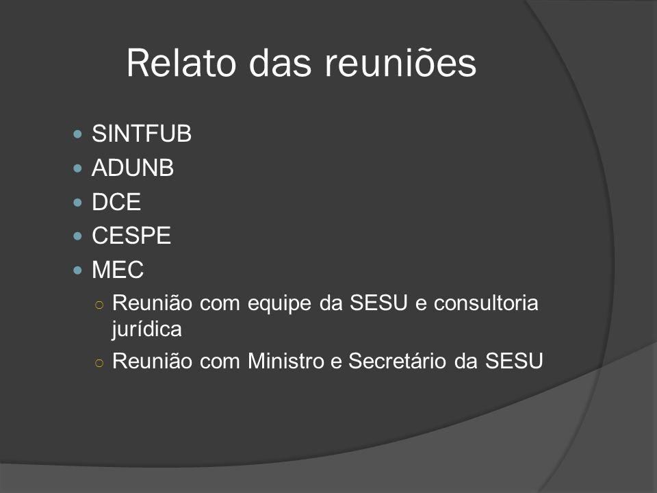 Relato das reuniões SINTFUB ADUNB DCE CESPE MEC
