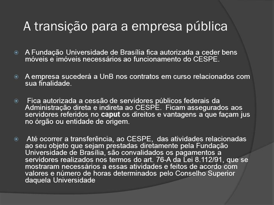 A transição para a empresa pública