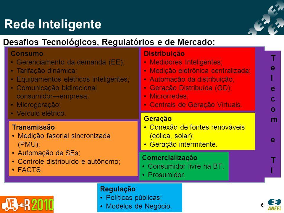 Rede Inteligente Desafios Tecnológicos, Regulatórios e de Mercado: