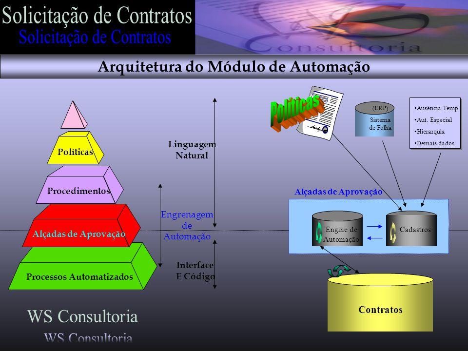Arquitetura do Módulo de Automação
