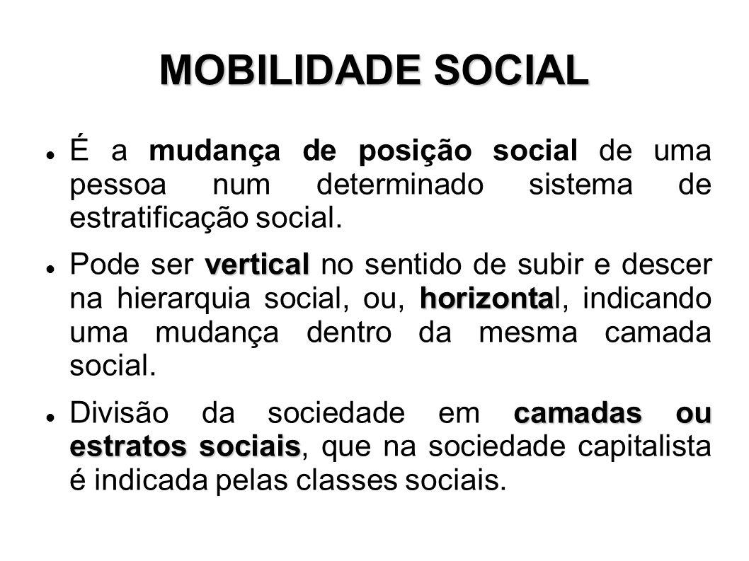 MOBILIDADE SOCIAL É a mudança de posição social de uma pessoa num determinado sistema de estratificação social.