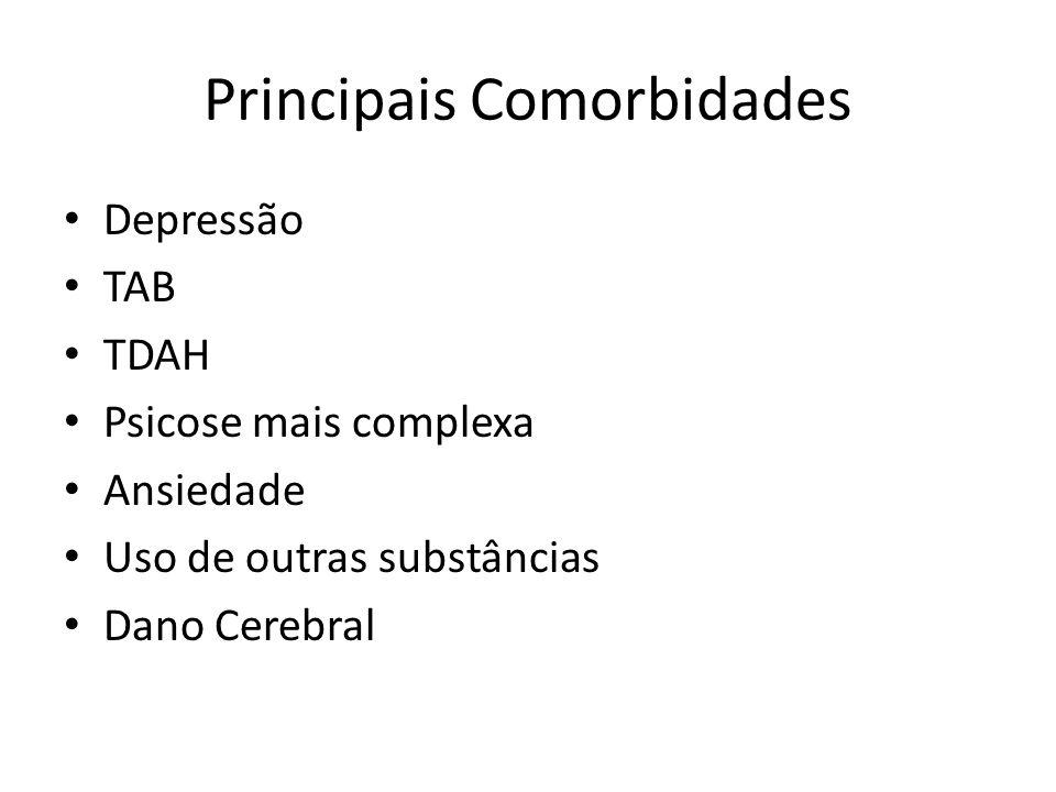 Principais Comorbidades