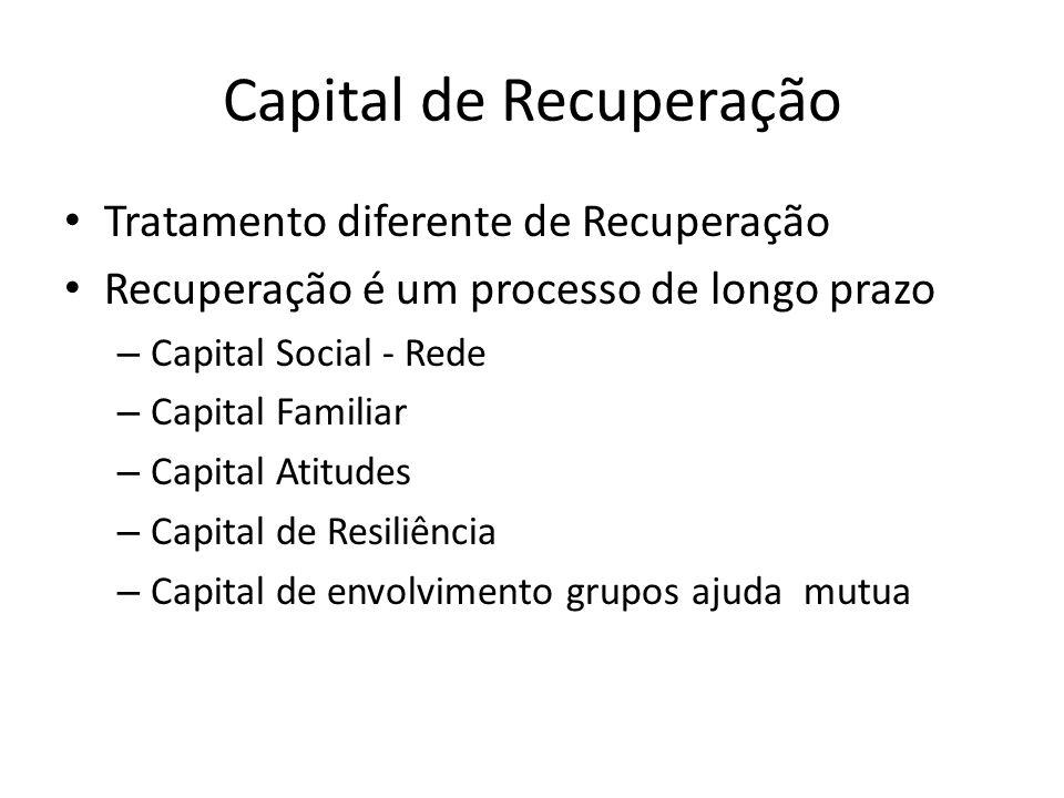 Capital de Recuperação