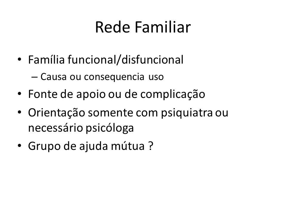Rede Familiar Família funcional/disfuncional