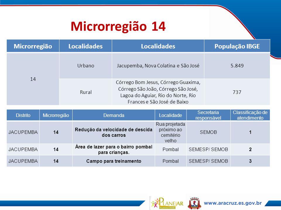 Microrregião 14 Microrregião Localidades População IBGE 14 Urbano