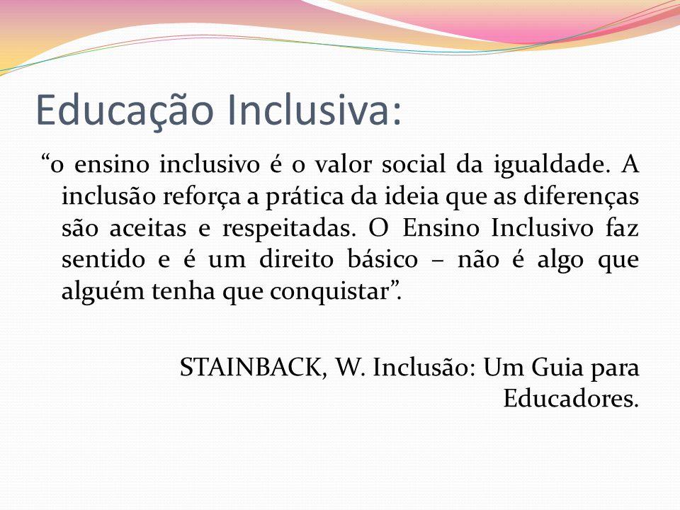 Educação Inclusiva: