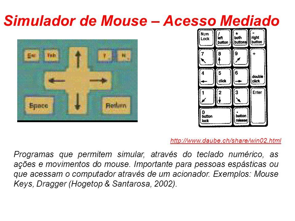 Simulador de Mouse – Acesso Mediado