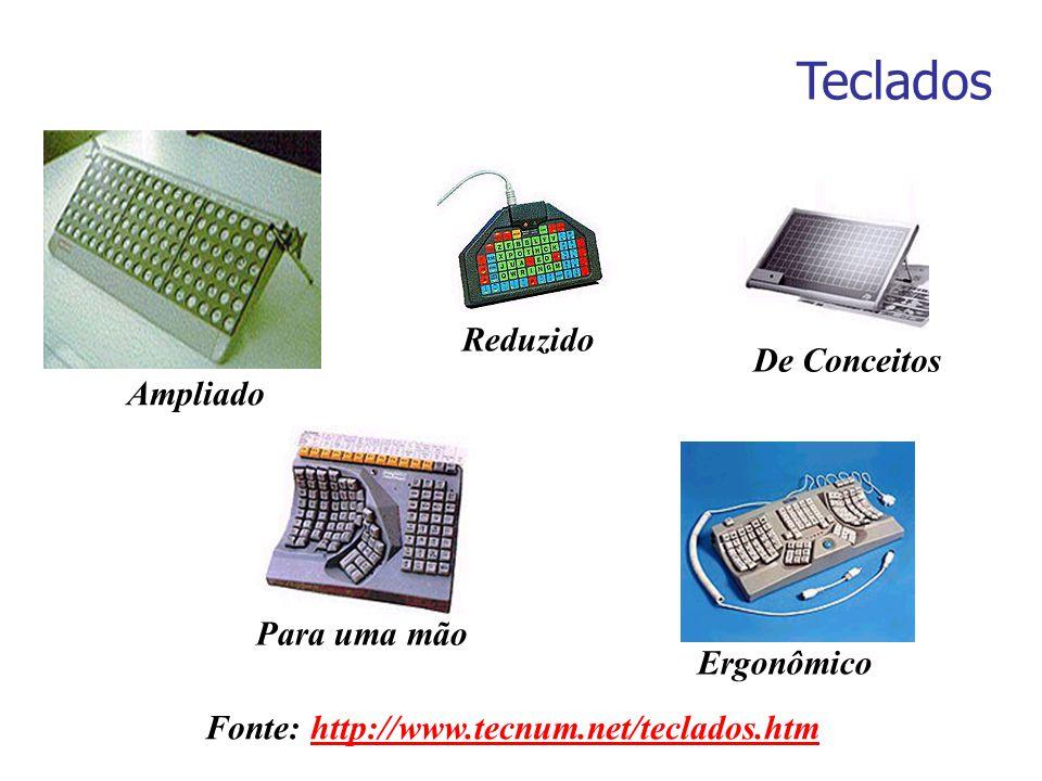 Fonte: http://www.tecnum.net/teclados.htm