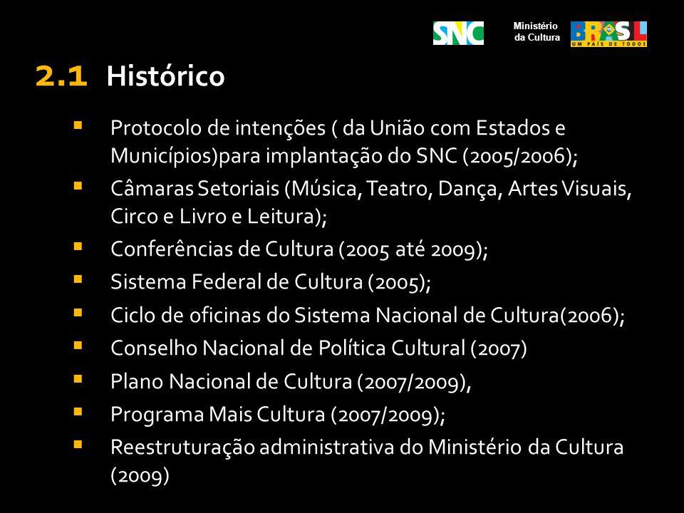Ministério da Cultura. 2.1 Histórico. Protocolo de intenções ( da União com Estados e Municípios)para implantação do SNC (2005/2006);