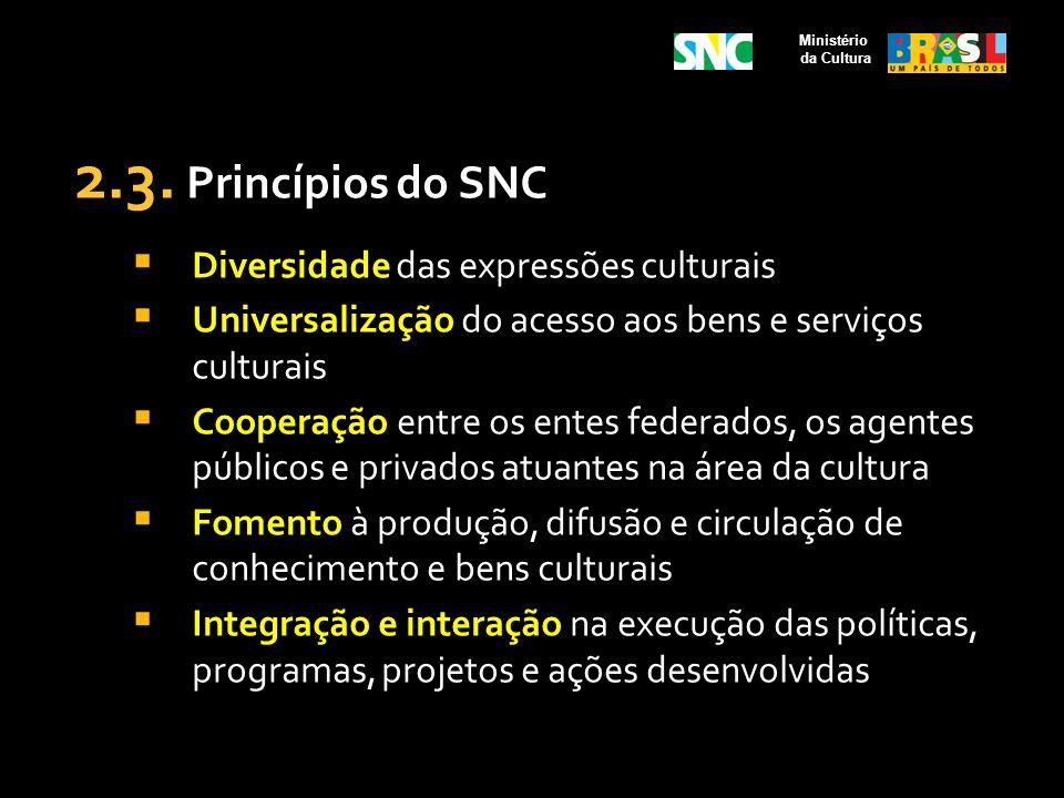 2.3. Princípios do SNC Diversidade das expressões culturais