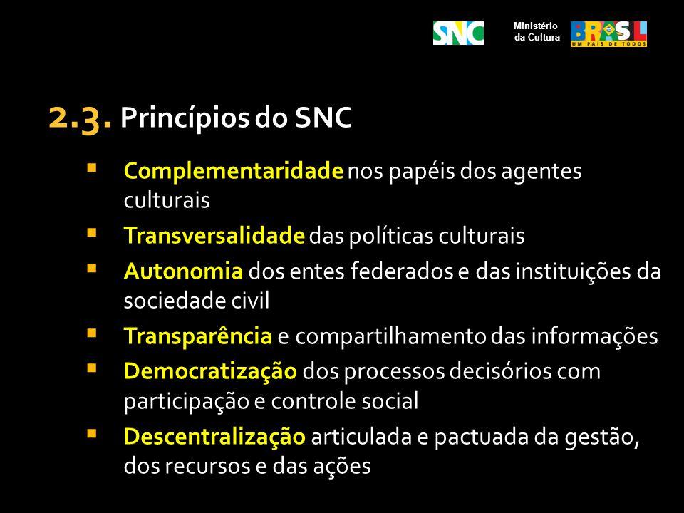 Ministério da Cultura. 2.3. Princípios do SNC. Complementaridade nos papéis dos agentes culturais.