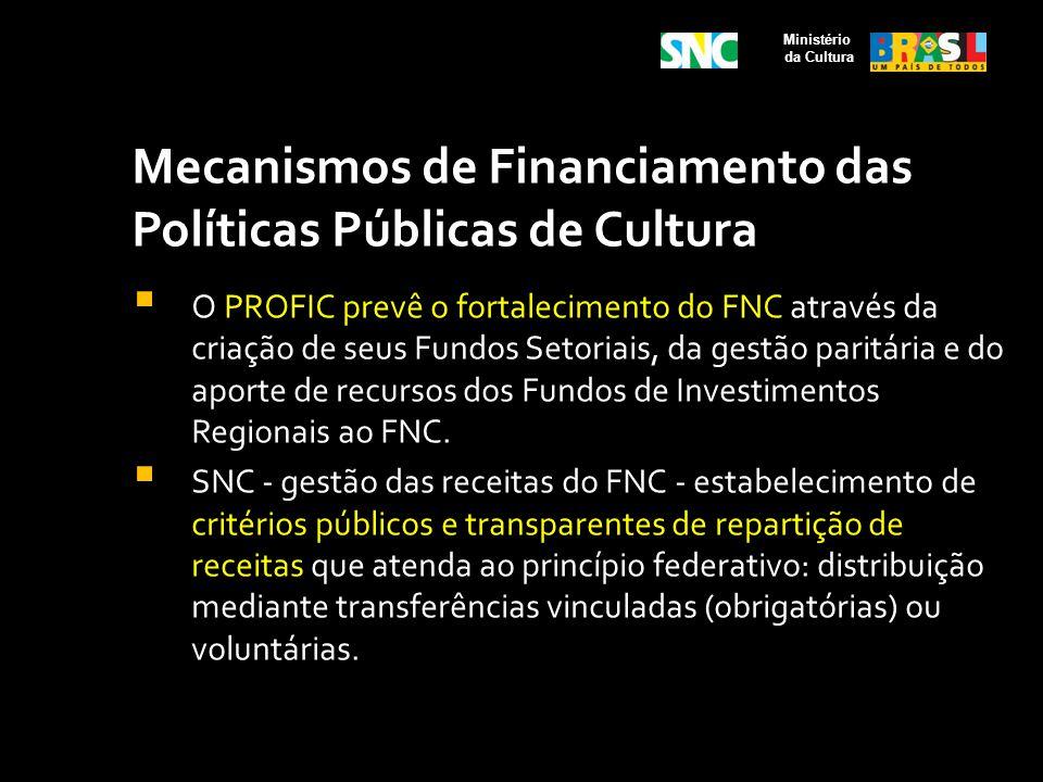 Mecanismos de Financiamento das Políticas Públicas de Cultura
