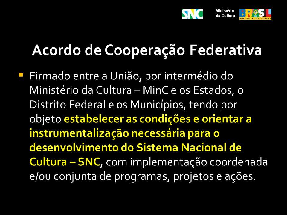 Acordo de Cooperação Federativa