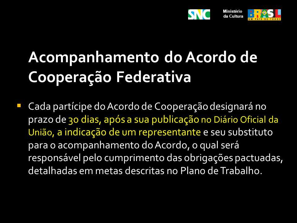 Acompanhamento do Acordo de Cooperação Federativa