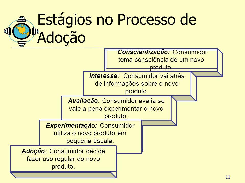 Estágios no Processo de Adoção