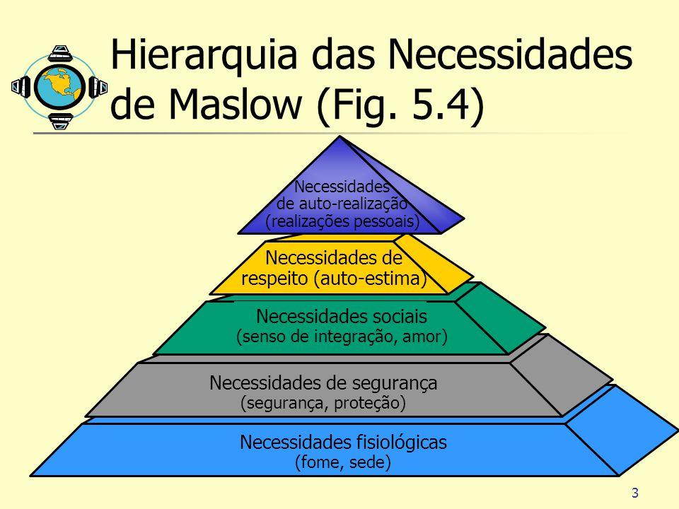 Hierarquia das Necessidades de Maslow (Fig. 5.4)