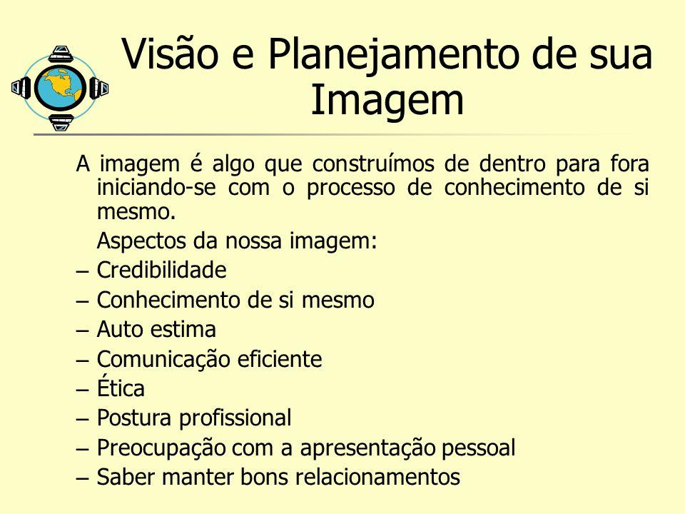 Visão e Planejamento de sua Imagem