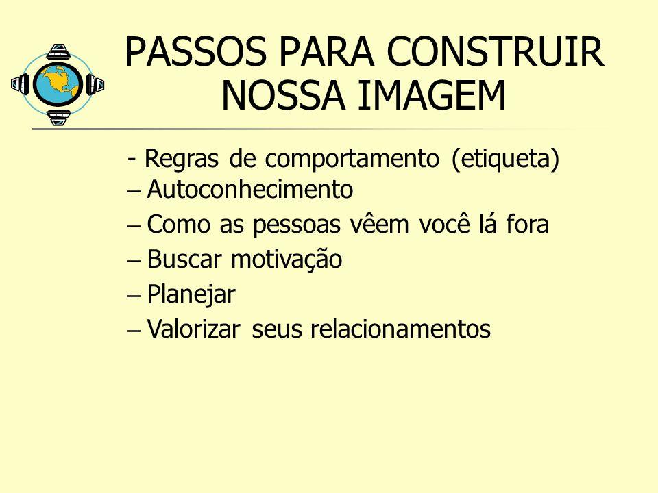 PASSOS PARA CONSTRUIR NOSSA IMAGEM