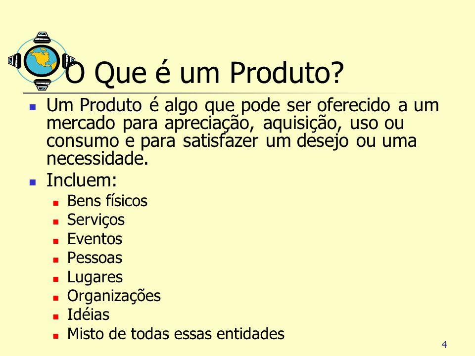 O Que é um Produto