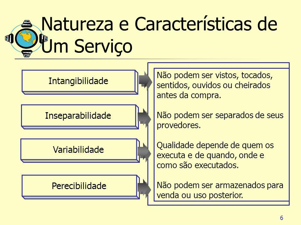 Natureza e Características de Um Serviço