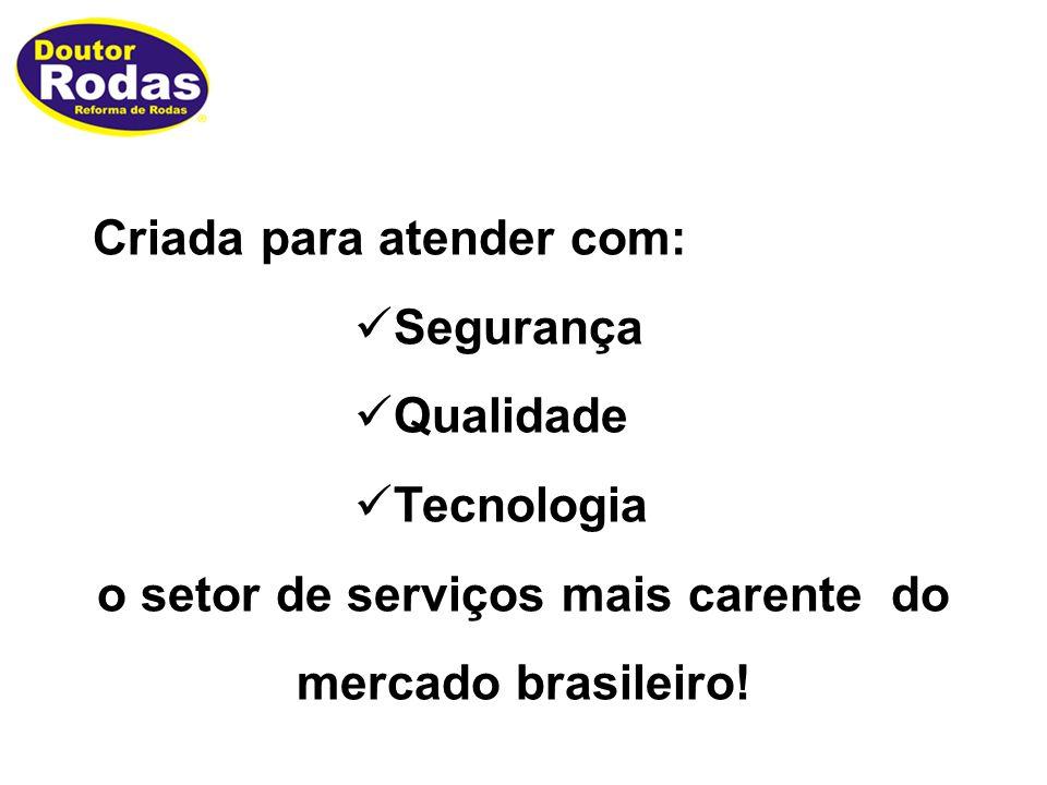 o setor de serviços mais carente do mercado brasileiro!
