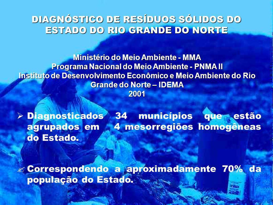DIAGNÓSTICO DE RESÍDUOS SÓLIDOS DO ESTADO DO RIO GRANDE DO NORTE