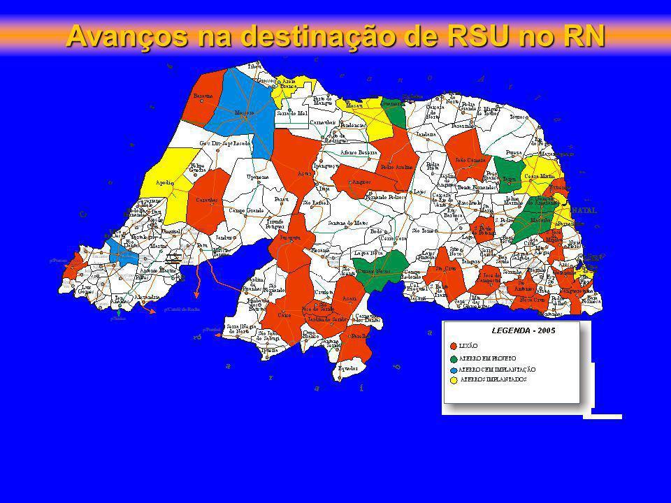 Avanços na destinação de RSU no RN