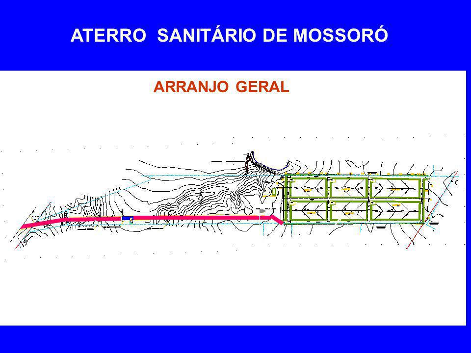 ATERRO SANITÁRIO DE MOSSORÓ