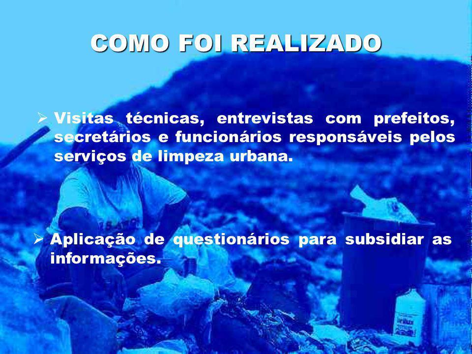 COMO FOI REALIZADO Visitas técnicas, entrevistas com prefeitos, secretários e funcionários responsáveis pelos serviços de limpeza urbana.
