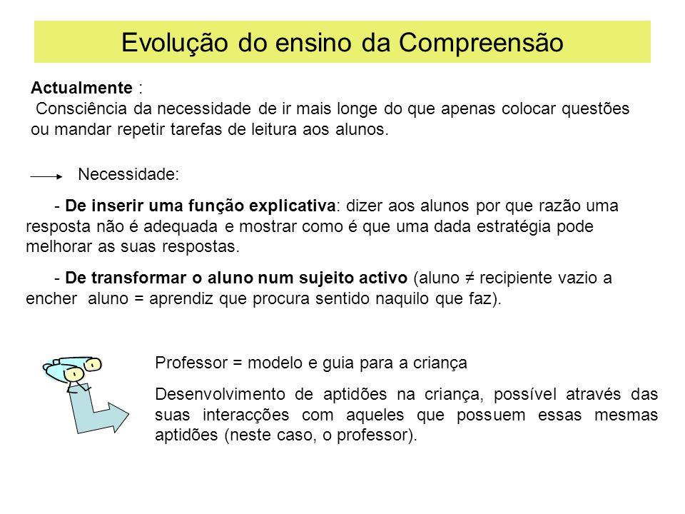 Evolução do ensino da Compreensão