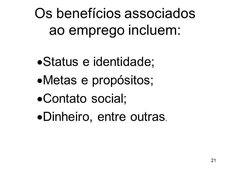 Os benefícios associados ao emprego incluem: