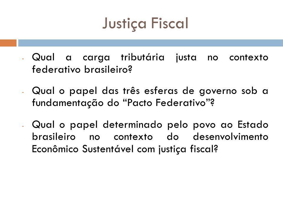 Justiça Fiscal Qual a carga tributária justa no contexto federativo brasileiro