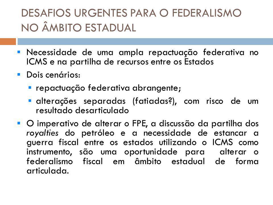 DESAFIOS URGENTES PARA O FEDERALISMO NO ÂMBITO ESTADUAL