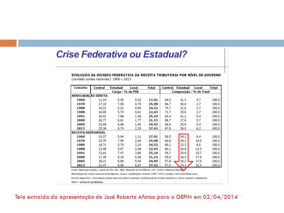 Tela extraída da apresentação de José Roberto Afonso para o GEFIN em 02/04/2014