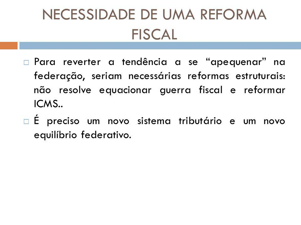 NECESSIDADE DE UMA REFORMA FISCAL