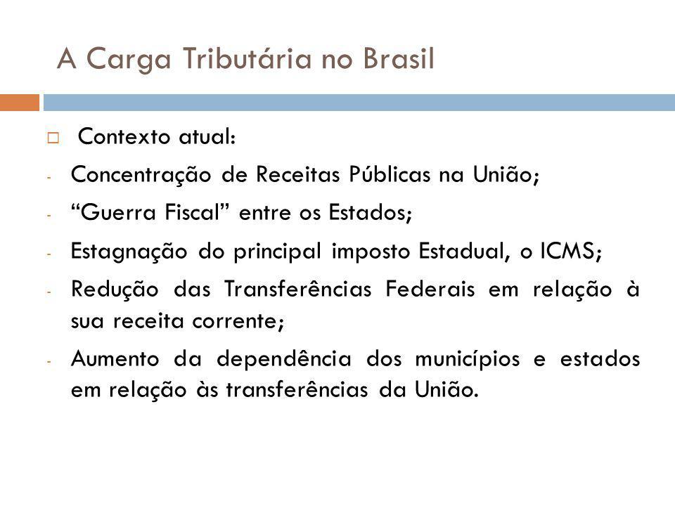 A Carga Tributária no Brasil