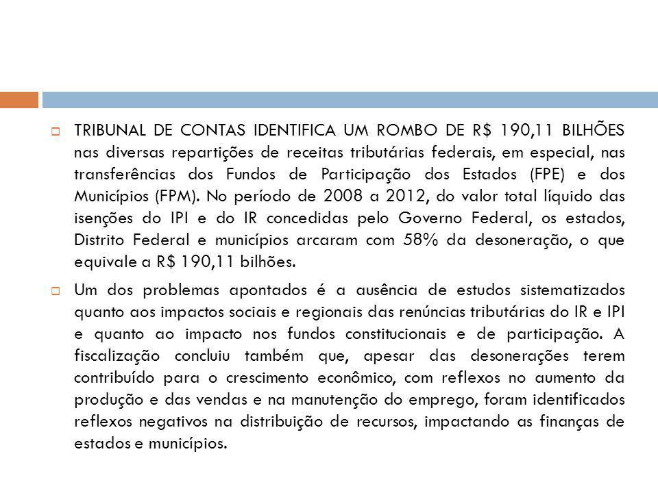 TRIBUNAL DE CONTAS IDENTIFICA UM ROMBO DE R$ 190,11 BILHÕES nas diversas repartições de receitas tributárias federais, em especial, nas transferências dos Fundos de Participação dos Estados (FPE) e dos Municípios (FPM). No período de 2008 a 2012, do valor total líquido das isenções do IPI e do IR concedidas pelo Governo Federal, os estados, Distrito Federal e municípios arcaram com 58% da desoneração, o que equivale a R$ 190,11 bilhões.