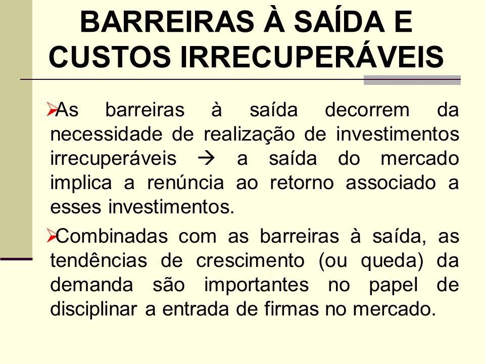 BARREIRAS À SAÍDA E CUSTOS IRRECUPERÁVEIS