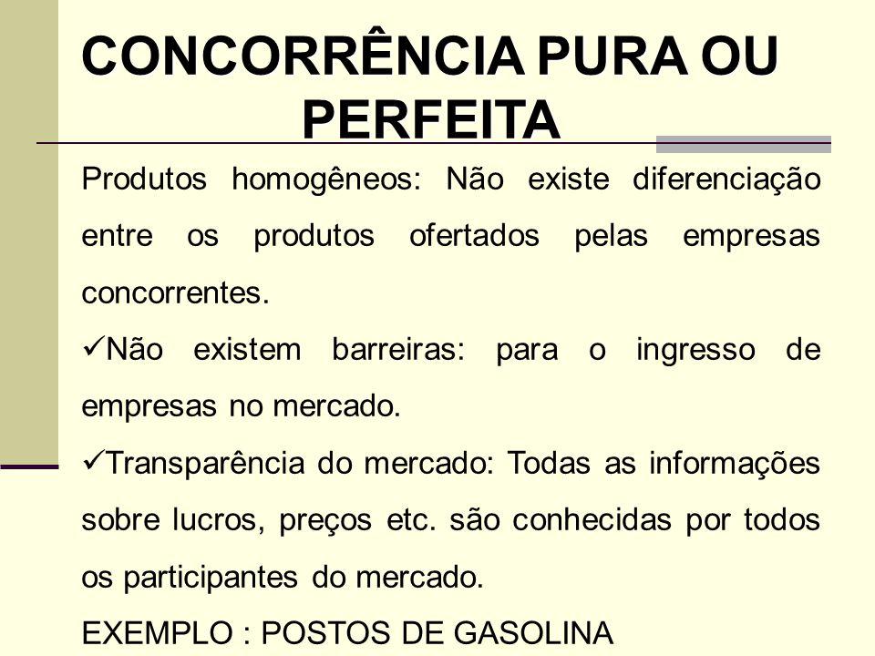CONCORRÊNCIA PURA OU PERFEITA